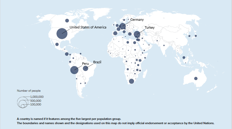 یک نقشه کمیساریای عالی سازمان ملل متحد برای پناهندگان: کشورهایی را در جهان نشان می دهد که در اواسط سال ۲۰۲۰ میزبان پناهجویان بوده اند | منبع: گزارش شش ماه اول سال ۲۰۲۰ UNHCR