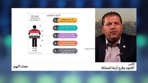 الأردن: اللجوء يطرح أزمة للمملكة