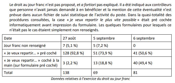 Extrait du rapport du CGLPL