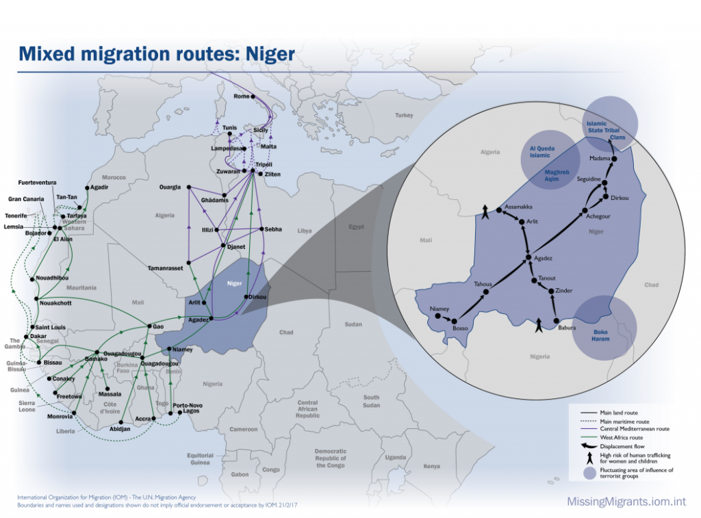 Transit routes through Niger  Source Missing MigrantsIOM Screenshot httpsmissingmigrantsiomint