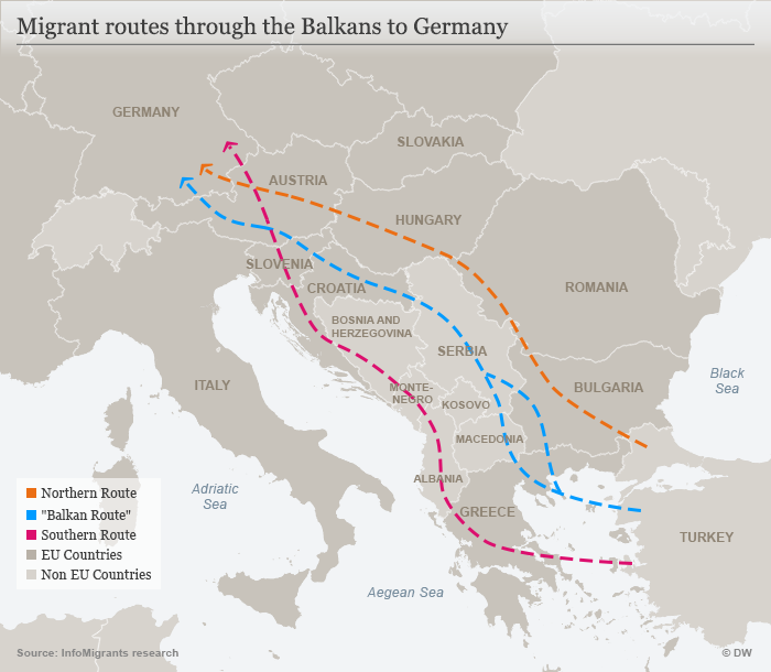 Migratory routes through the Balkans to Germany