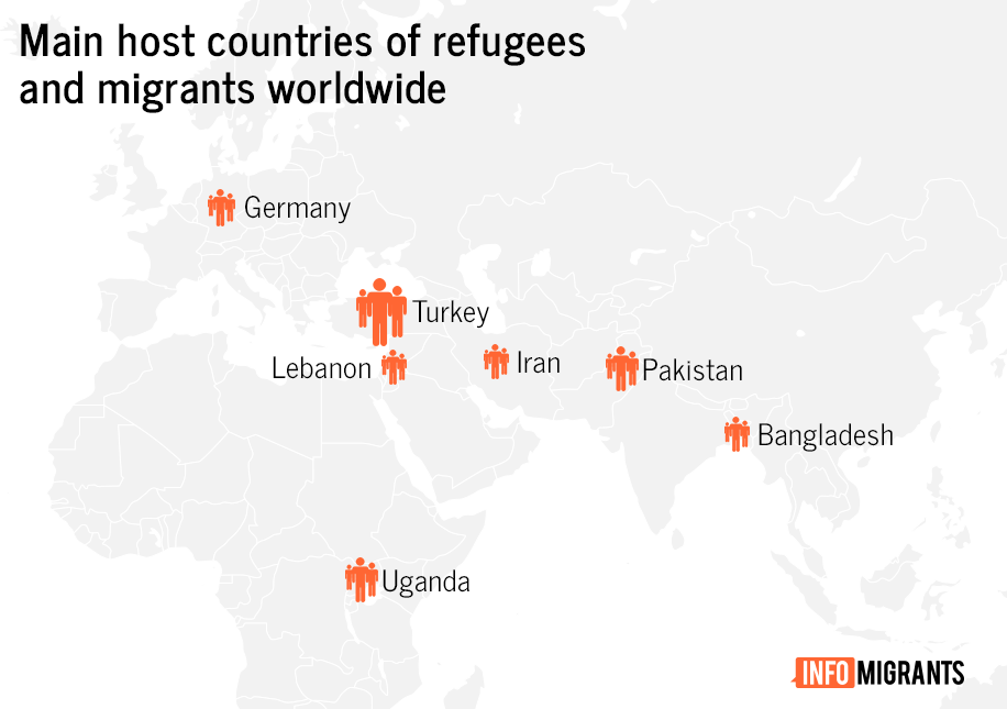 Main host countries of refugees and migrants worldwide - map