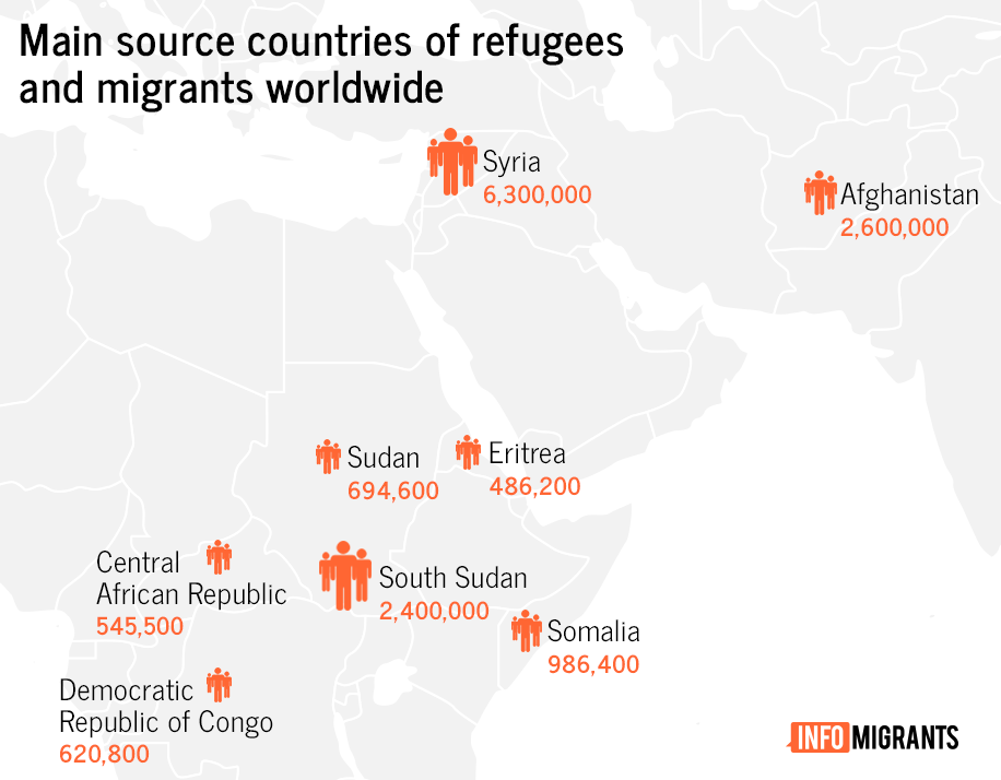 Main source countries of refugees and migrants worldwide - map