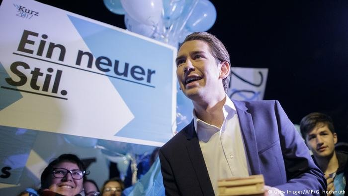 Kurz is making an effort to appeal to the far right, and it appears to paying off